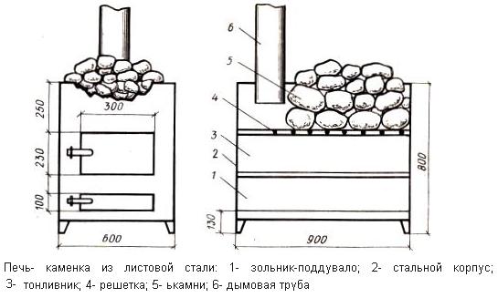 Печка своими руками из железа