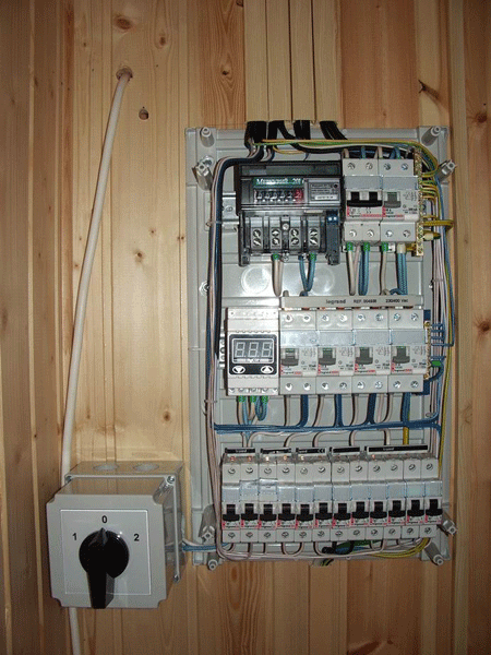 Электрощит в бане