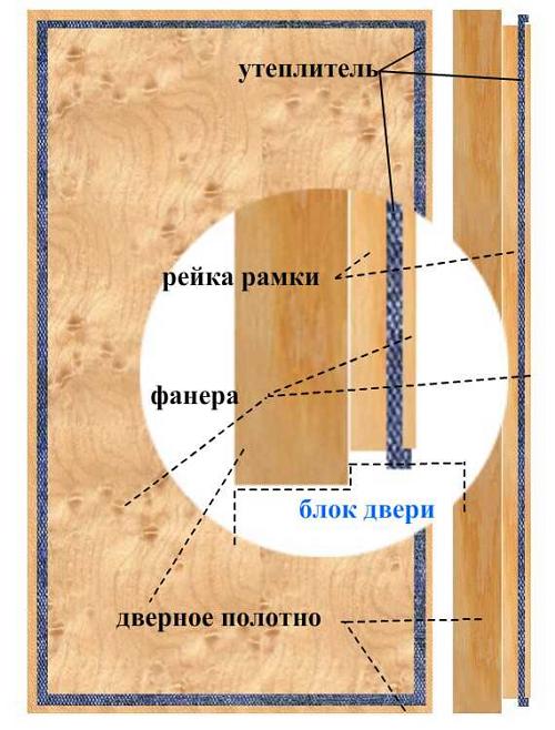 Схема устройства двухкамерной