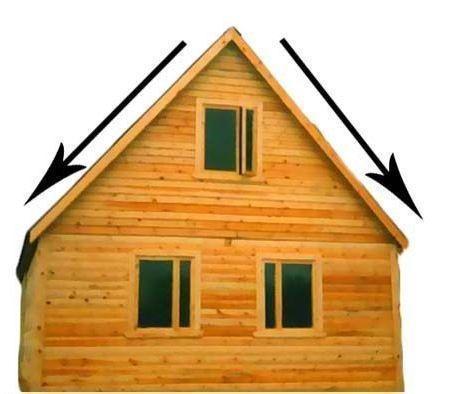Классический вариант двускатной крыши