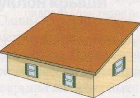 Вариант односкатной крыши
