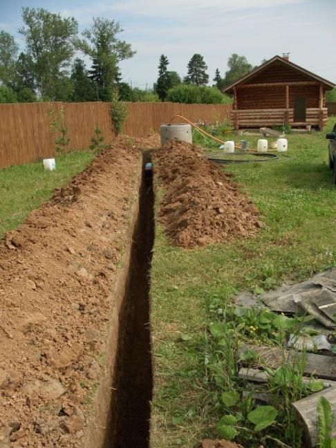 Траншея для трубопровода к бане