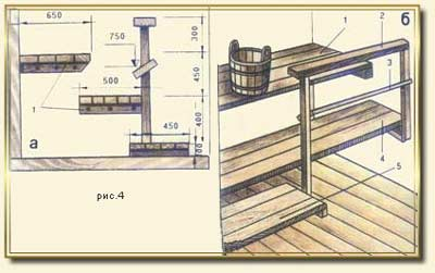 Полки в бане: а — разрез (1 — настенные бруски для крепления полок); б — полки для принятия паровых ванн сидя (1 — верхняя полка, 2 — поручень, 3 — перекладина для ног, 4 — средняя полка, 5 — нижняя напольная полка).
