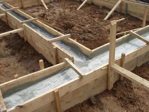 Ленточный фундамент является более надежным и способен выдержать баню из тяжелого стенового материала