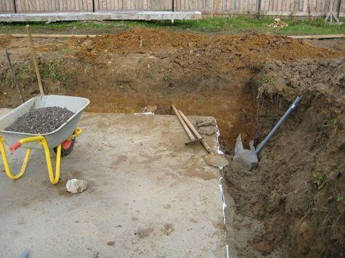 Фундамент для дома на глине